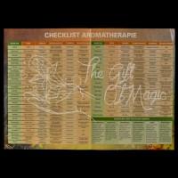 Aromatherapie Checklist Centerfold Poster