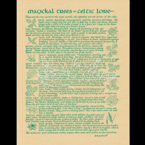 Magickal Trees in Celtic Lore Mini-Poster